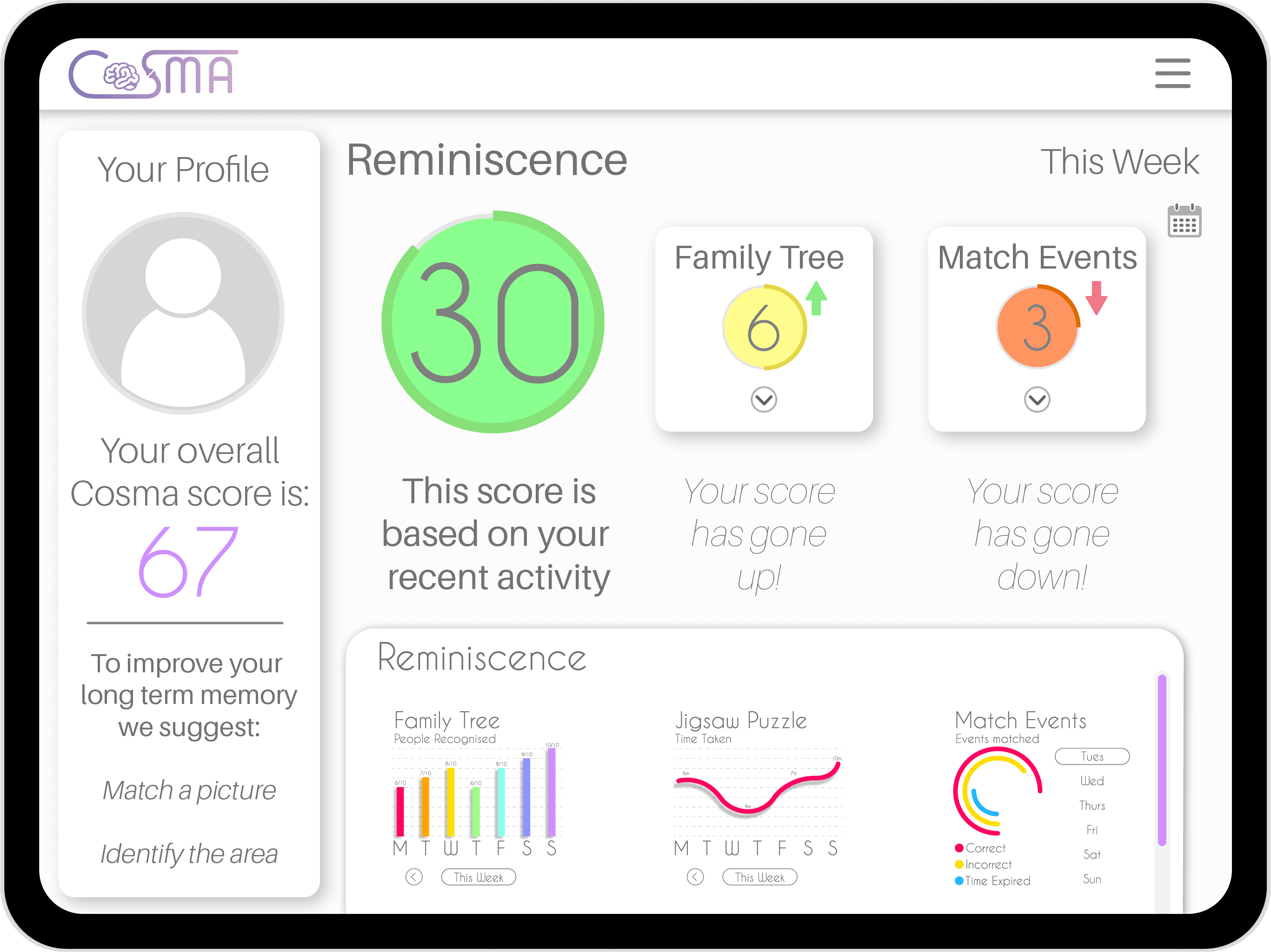 COSMA Therapy Profile Page